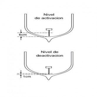 Interruptor automático electrónico