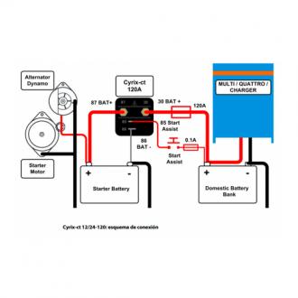 Combinador Aislador Baterias Victron Energy Cyrix-CT 120A